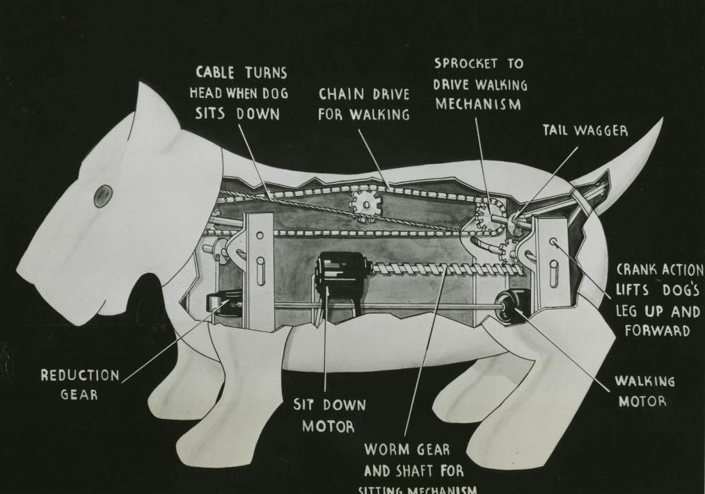 A schematic for a robot dog with cut-away showing crude inner workings including pullies, chain drives, cables, sprockets, worm gears, etc which mimic the motions of a real dog.