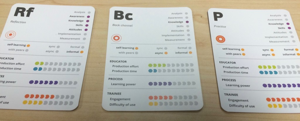 backside of three learning battle cards